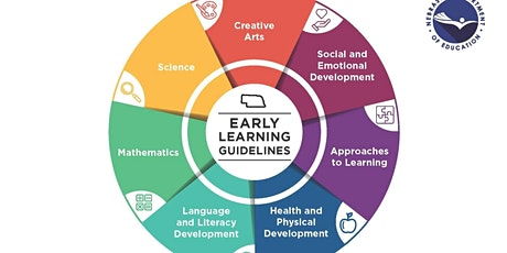 Early Learning Guidelines - Approaches to Learning - Virtual (Tues/Thurs) tickets