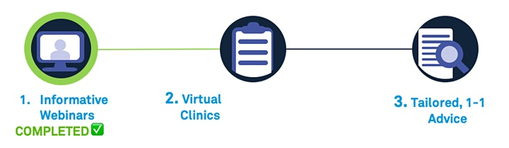 Registration for PFAN's Covid-19 Virtual Clinics (2nd Cohort) image