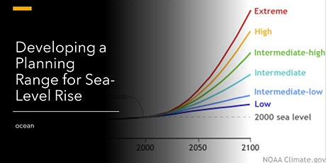 Developing a Planning Range for Sea-Level Rise tickets