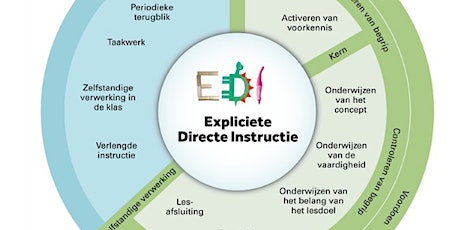 Expliciete directe instructie (EDI) tickets
