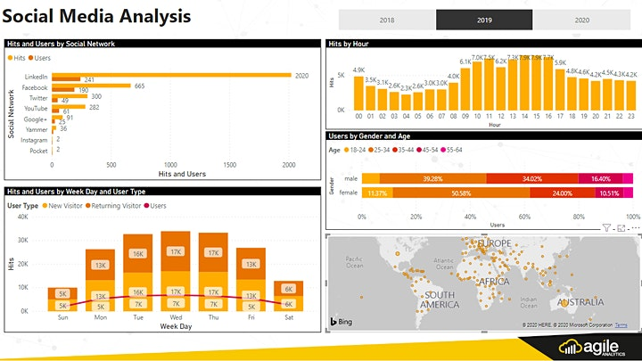 Power BI Advanced Data Visualisation - Online - Australia - 30 Mar 2021 image