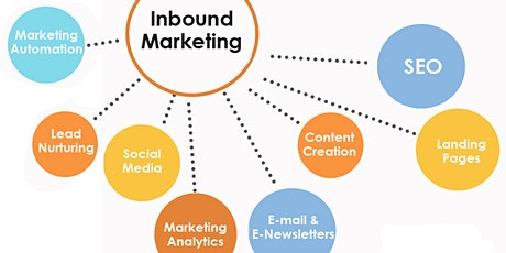 Inbound Marketing : Stratégie de Contenu et Réseaux Sociaux (Webinar) billets