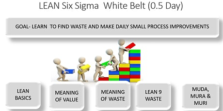 13th LEAN SIX SIGMA WHITE BELT CERTIFICATION, VIRTUAL ONLINE FACE TO FACE tickets