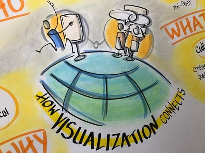 Afbeelding van ONLINE_bikablo® certified visual facilitation training (3 sessions track)