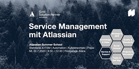 Service Management mit Atlassian Tickets