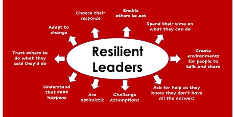 Resilient Leadership - Navigating the path as a leader towards the New Norm tickets