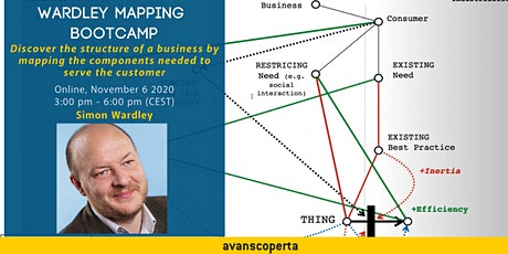 Wardley Mapping Bootcamp tickets