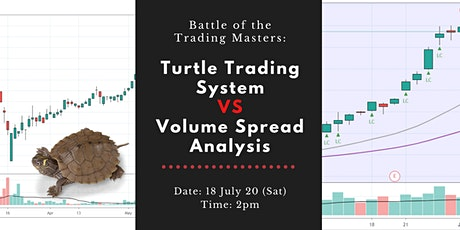 Battle of the Trading Masters: Turtle Trading System vs. VSA tickets