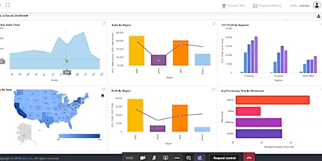 Webinar: PowerBI to Process Mining - the next generation of Analytics tickets