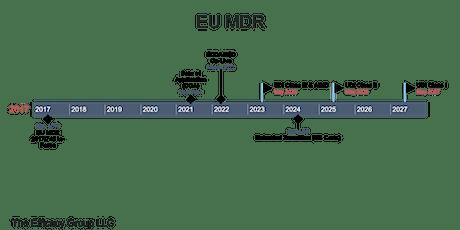 Project Management: An EU MDR Roadmap tickets