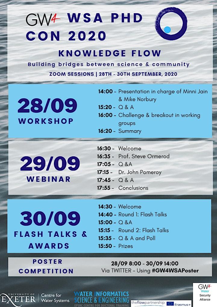 GW4 WSA PHD CONFERENCE 2020: Webinar session image