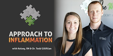 The Wellness Approach to Inflammation tickets