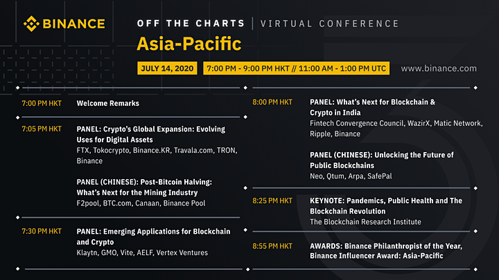 """Binance """"Off the Charts!"""" Virtual Conference image"""