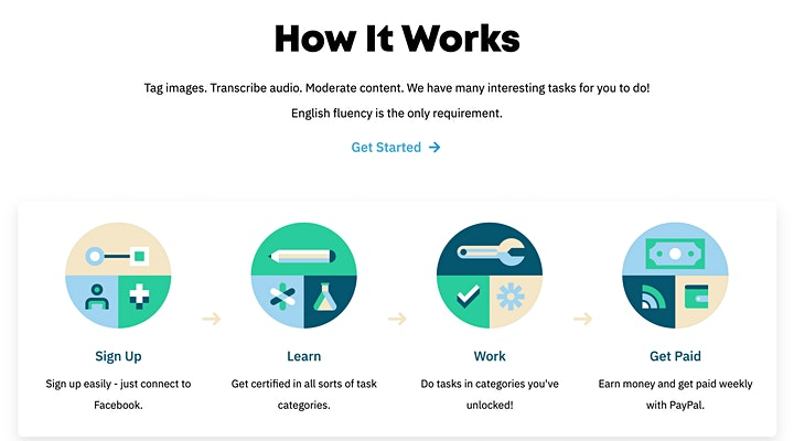 Work from Home with Remotasks: Free Online Training