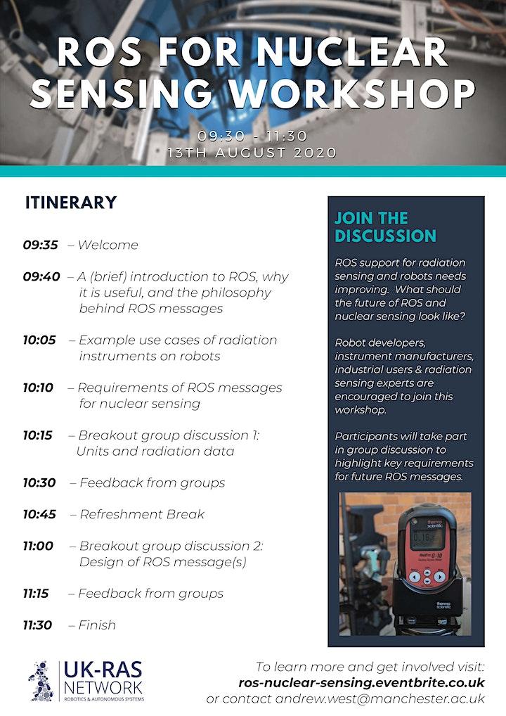 ROS for Nuclear Sensing Workshop image
