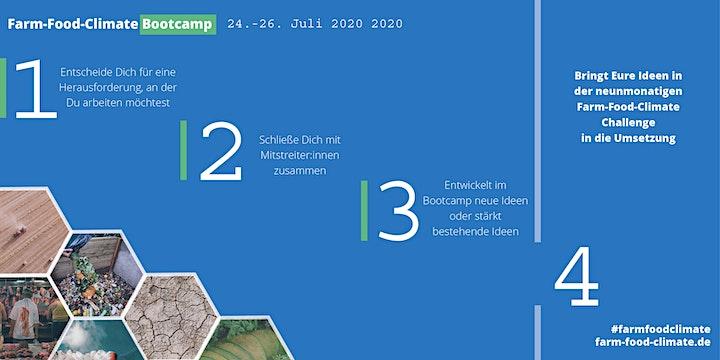 Farm-Food-Climate Challenge – Bootcamp: Bild
