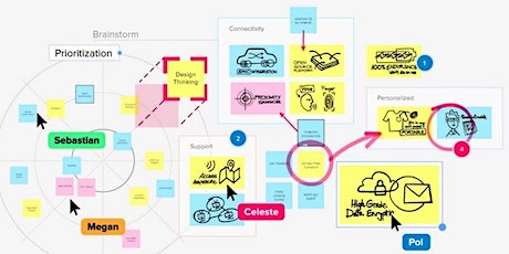 Creating a Product Roadmap tickets
