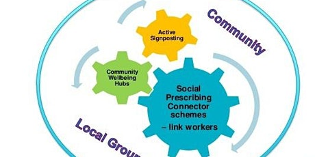 SOCIAL PRESCRIBING TRAINING - ONLINE tickets