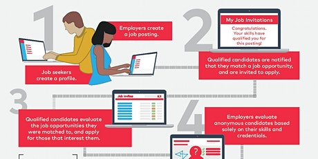 Online Roadshows: Virtual Guide to Connecting with Employers tickets