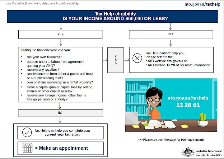Tax Help @ Riverton Library - Saturdays image
