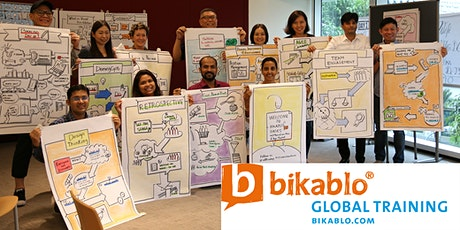 Visual Facilitation - 2 day bikablo basics ONLINE No drawing skills needed tickets