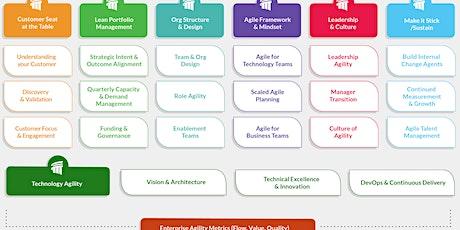 Enterprise Business Agility Strategist Workshop tickets