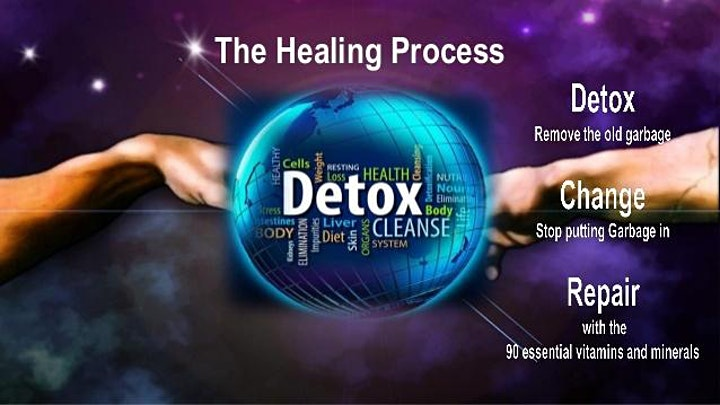 Detox for Healthy Weight Loss image