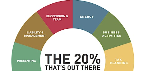 The 20% That's Out There-September  Start-Online 10 Week Course tickets