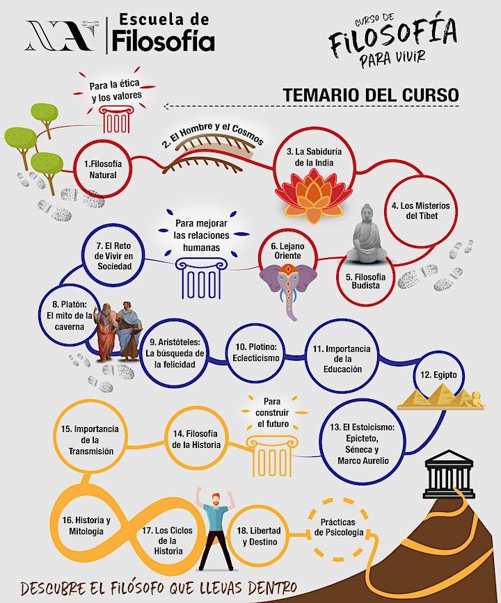 Imagen de Curso Filosofía para vivir (4 primeras clases gratuitas)