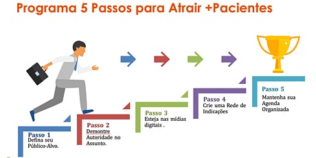 5 Passos para Atrair + Pacientes ingressos