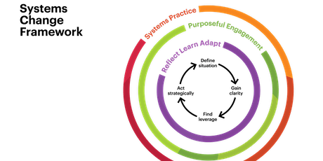 systems methods for the systems change framework