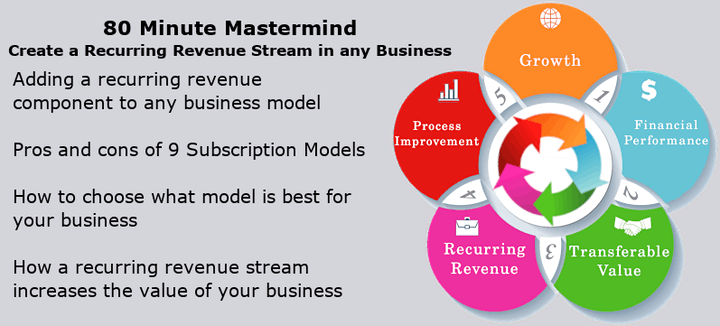 80 Minute Mastermind: Create a Recurring Revenue Stream in any Business image