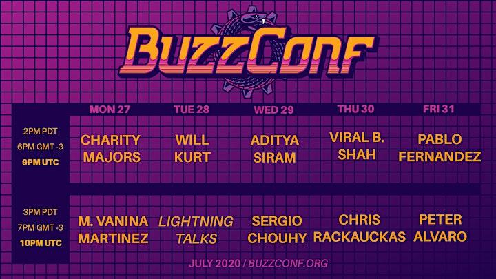BuzzConf 2020 image