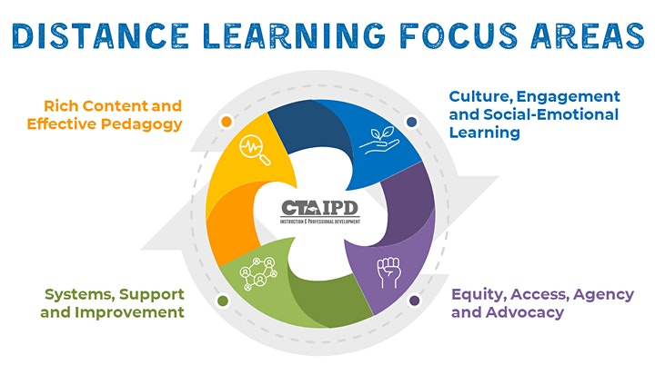 CTA IPD Distance Learning Support Series, August 2020 image