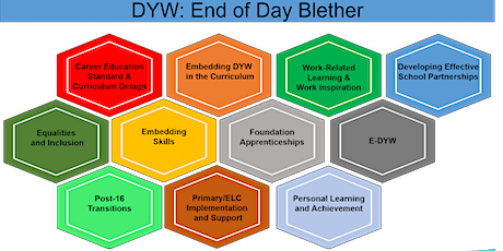 End of the Day DYW Blether: Work-Related learning and Work Inspiration tickets