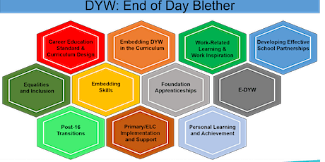 End of the Day DYW Blether: Foundation Apprenticeships tickets