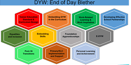 End of the Day DYW Blether: E-DYW tickets