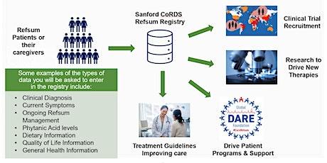 Overview of Refsum Disease Patient Registry tickets