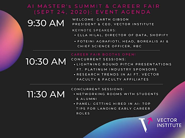 Vector AI Master's Summit & Career Fair (Attendee Registration) image