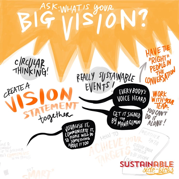 Workshop: Create an Engaging Sustainability Policy image