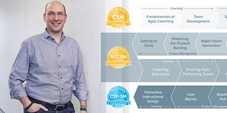 Certified Scrum Professional - ScrumMaster® (CSP-SM®) Tickets