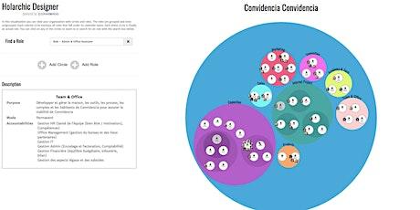 """ParticipAgile : formation au module """"Liberation""""  billets"""
