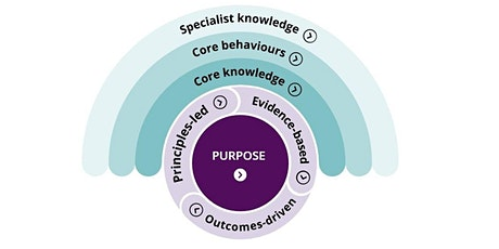 New Profession Map – Core Behaviour: Professional Courage and Influence tickets