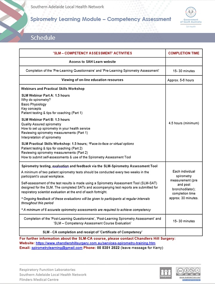 Spirometry Learning Module - Competency Assessment (SLM - CA) 2020 -2021 image