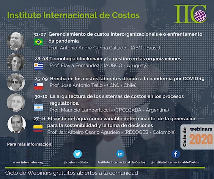 Imagen de Tecnología Blockchain y la gestión en las organizaciones