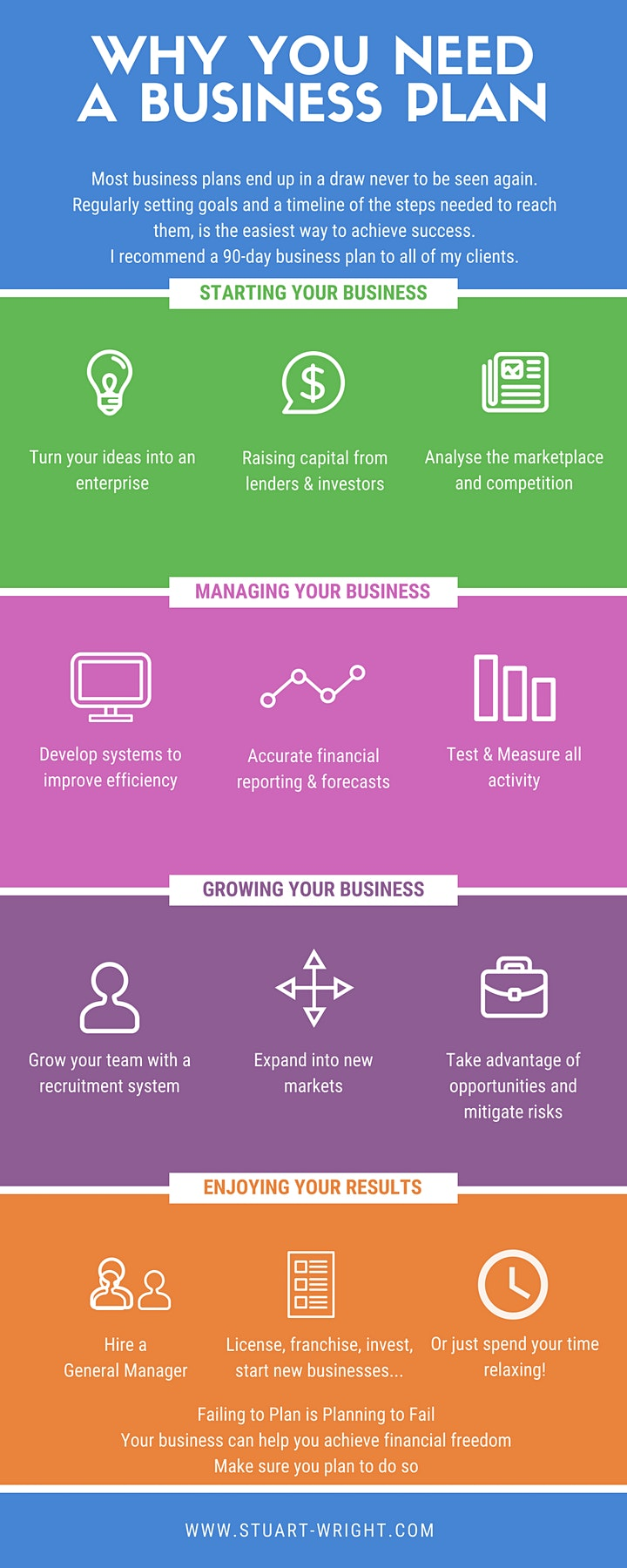 90 Day Business Planning Workshop image