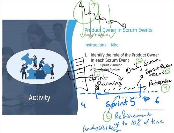 Certified Scrum Product Owner Training (VIRTUAL) image