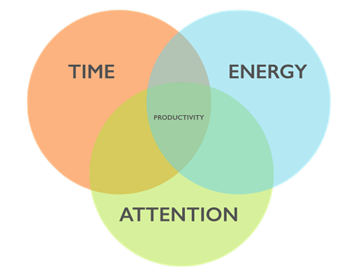 Leadership Masterclass: Time and Energy Management (1 of 12 in a series) image
