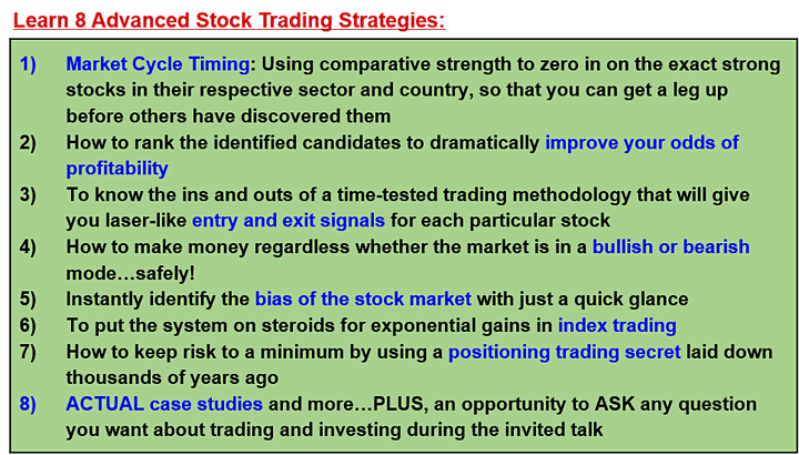 Invited Webinar (Advanced Stock Trading Strategies) by Collin Seow image