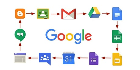 Saving, Organizing, and Sharing Documents with Google Apps (Online) tickets